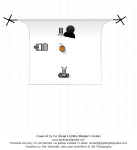 luminograma (1)